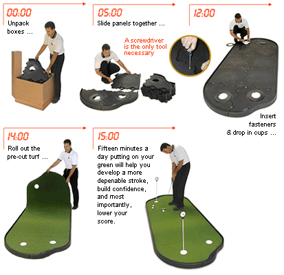 Putting Green Installation Details